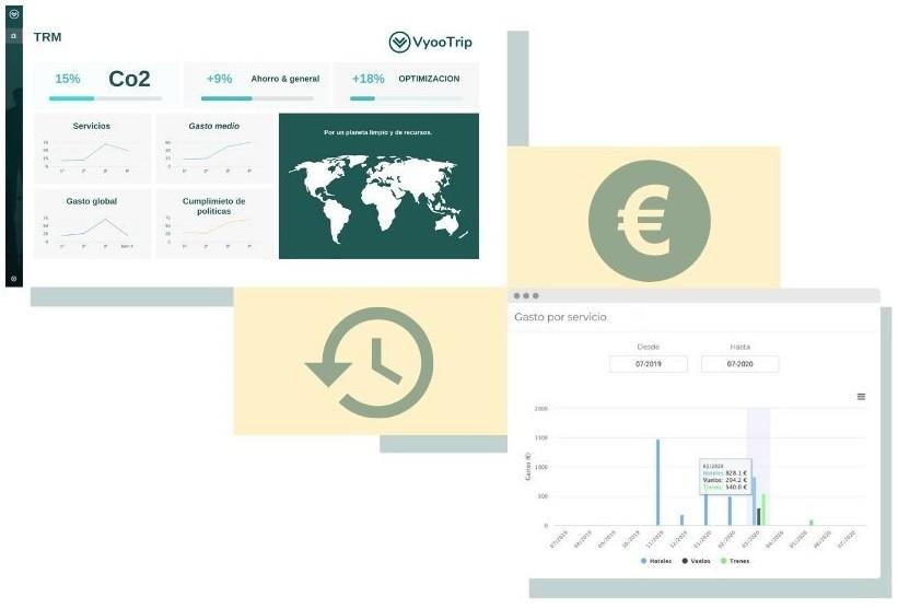 company travel data